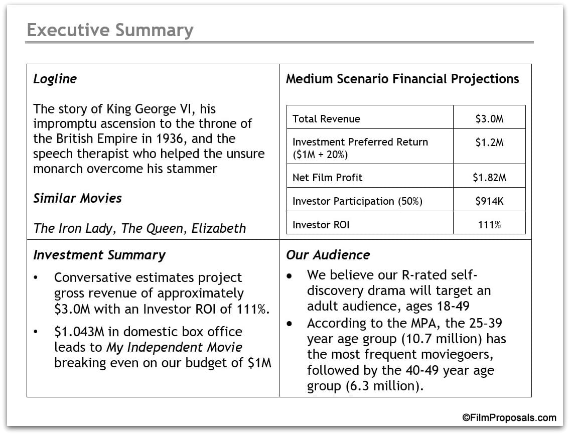 Film Business Plan Executive Summary