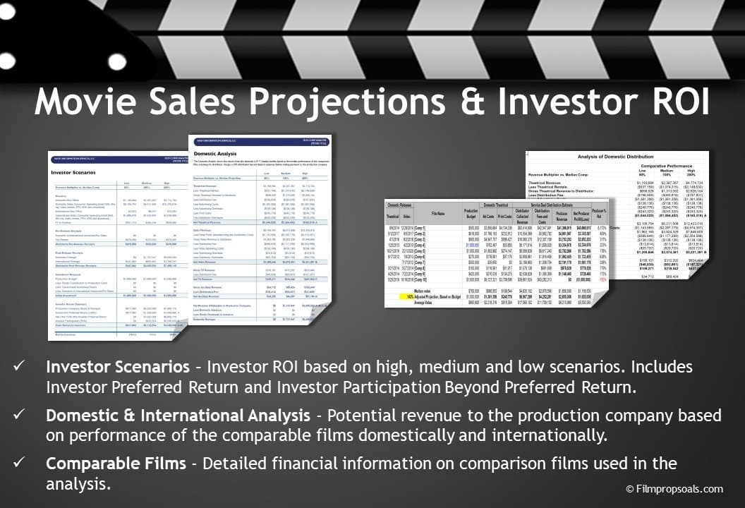 Movie Sales Projections for Investors