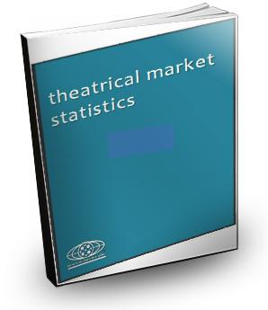 MPAA Theatrical Market Statistics Report